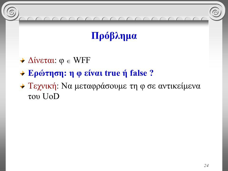 24 Πρόβλημα Δίνεται: φ  WFF Ερώτηση: η φ είναι true ή false ? Τεχνική: Να μεταφράσουμε τη φ σε αντικείμενα του UoD