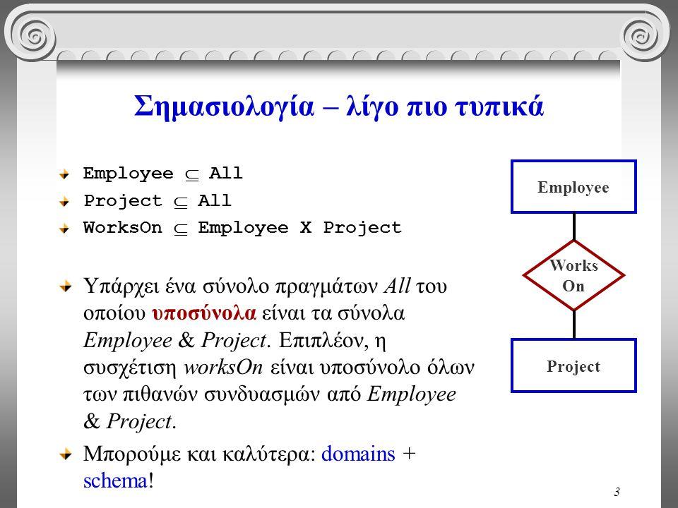 3 Σημασιολογία – λίγο πιο τυπικά Employee  All Project  All WorksOn  Employee X Project Υπάρχει ένα σύνολο πραγμάτων All του οποίου υποσύνολα είναι τα σύνολα Employee & Project.