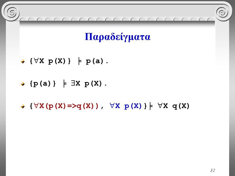 32 Παραδείγματα {  X p(X)} ╞ p(a). {p(a)} ╞  X p(X). {  X(p(X)=>q(X)),  X p(X)}╞  X q(X)