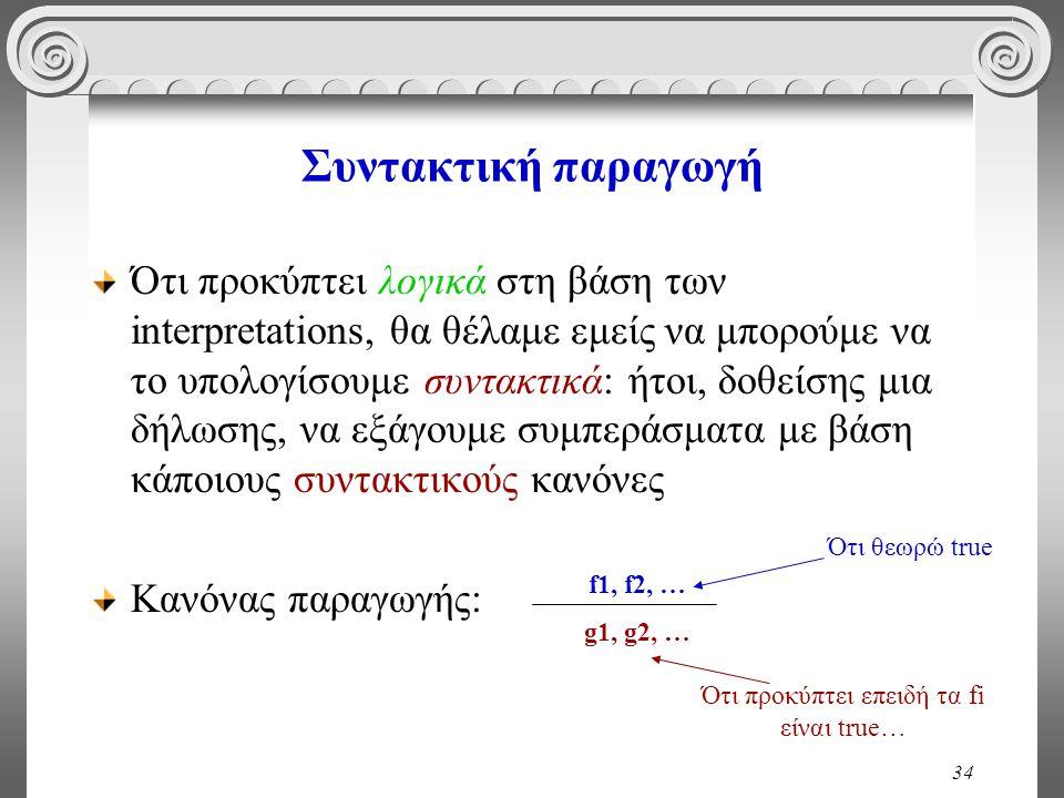 34 Ότι προκύπτει λογικά στη βάση των interpretations, θα θέλαμε εμείς να μπορούμε να το υπολογίσουμε συντακτικά: ήτοι, δοθείσης μια δήλωσης, να εξάγου