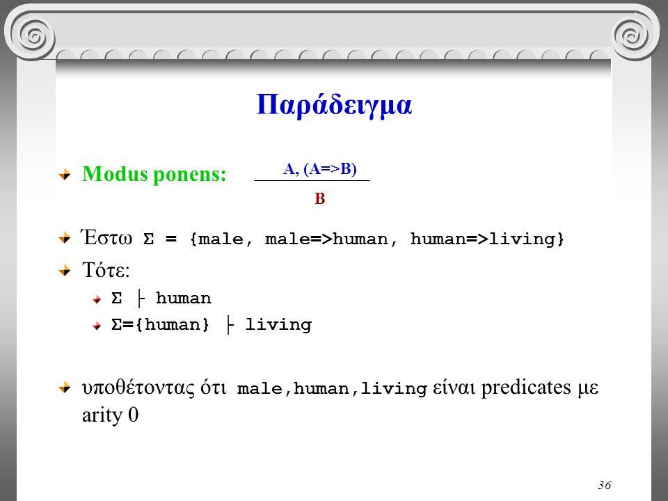 36 Παράδειγμα Modus ponens: Έστω Σ = {male, male=>human, human=>living} Τότε: Σ ├ human Σ={human} ├ living υποθέτοντας ότι male,human,living είναι predicates με arity 0 Α, (Α=>Β) Β