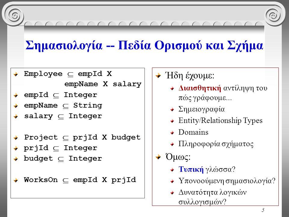 5 Σημασιολογία -- Πεδία Ορισμού και Σχήμα Employee  empId X empName X salary empId  Integer empName  String salary  Integer Project  prjId X budget prjId  Integer budget  Integer WorksOn  empId X prjId Ήδη έχουμε: Διαισθητική αντίληψη του πώς γράφουμε...