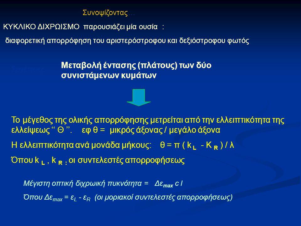 Συνοψίζοντας… ΚΥΚΛΙΚΟ ΔΙΧΡΩΙΣΜΟ παρουσιάζει μία ουσία : διαφορετική απορρόφηση του αριστερόστροφου και δεξιόστροφου φωτός Συνέπειες : Μεταβολή έντασης