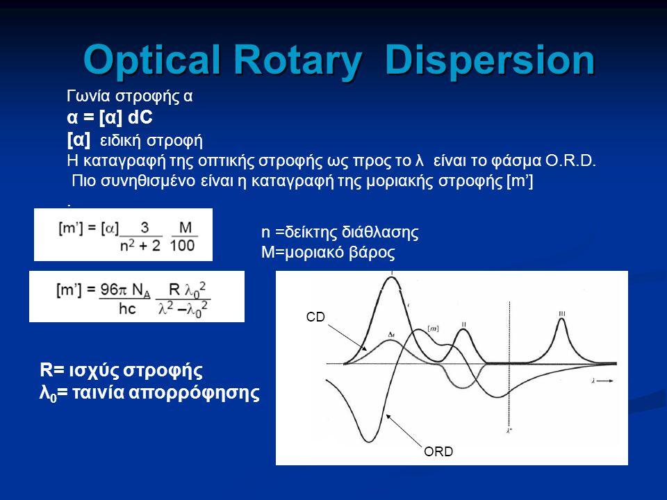 Γωνία στροφής α α = [α] dC [α] ειδική στροφή Η καταγραφή της οπτικής στροφής ως προς το λ είναι το φάσμα Ο.R.D. Πιο συνηθισμένο είναι η καταγραφή της