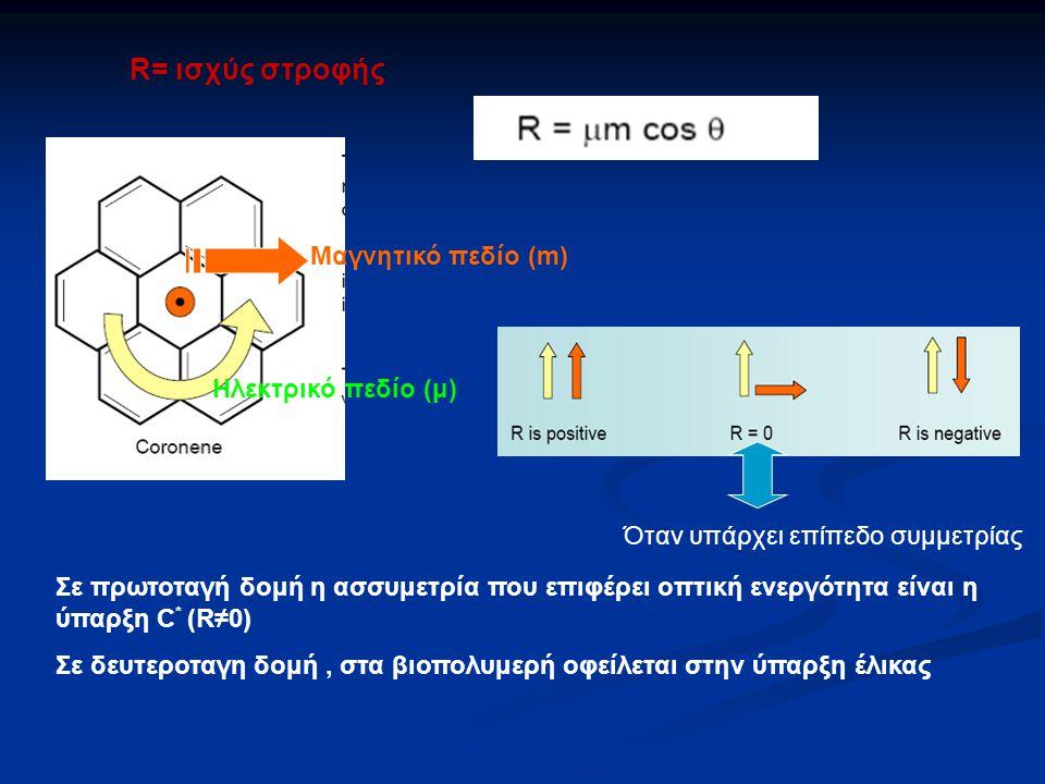 R= ισχύς στροφής Ηλεκτρικό πεδίο (μ) Μαγνητικό πεδίο (m) Όταν υπάρχει επίπεδο συμμετρίας Σε πρωτοταγή δομή η ασσυμετρία που επιφέρει oπτική ενεργότητα