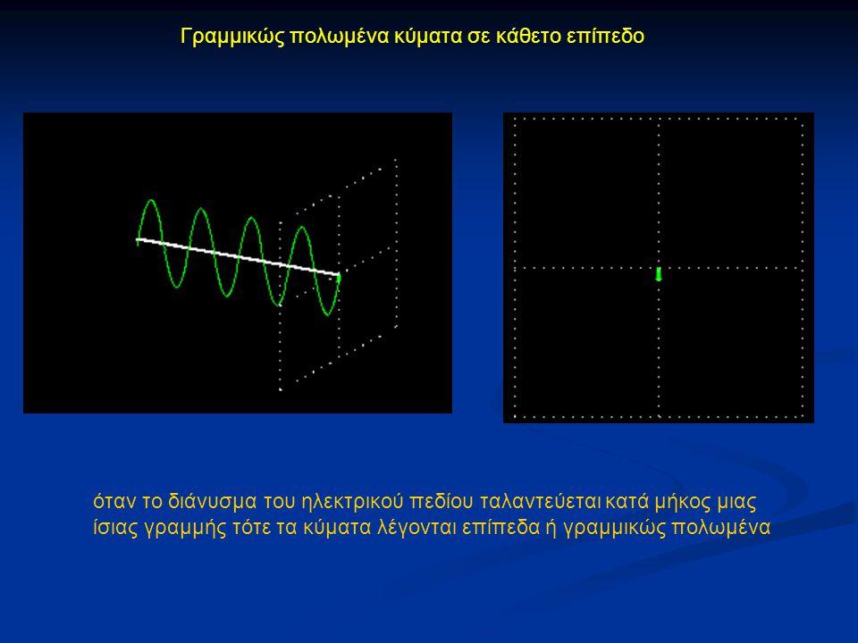 Γραμμικώς πολωμένα κύματα σε κάθετο επίπεδο όταν το διάνυσμα του ηλεκτρικού πεδίου ταλαντεύεται κατά μήκος μιας ίσιας γραμμής τότε τα κύματα λέγονται