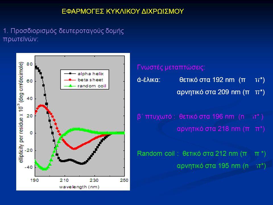 1. Προσδιορισμός δευτεροταγούς δομής πρωτεϊνών: Γνωστές μεταπτώσεις: ά-έλικα: θετικό στα 192 nm (π π*) αρνητικό στα 209 nm (π π*) β΄ πτυχωτό : θετικό