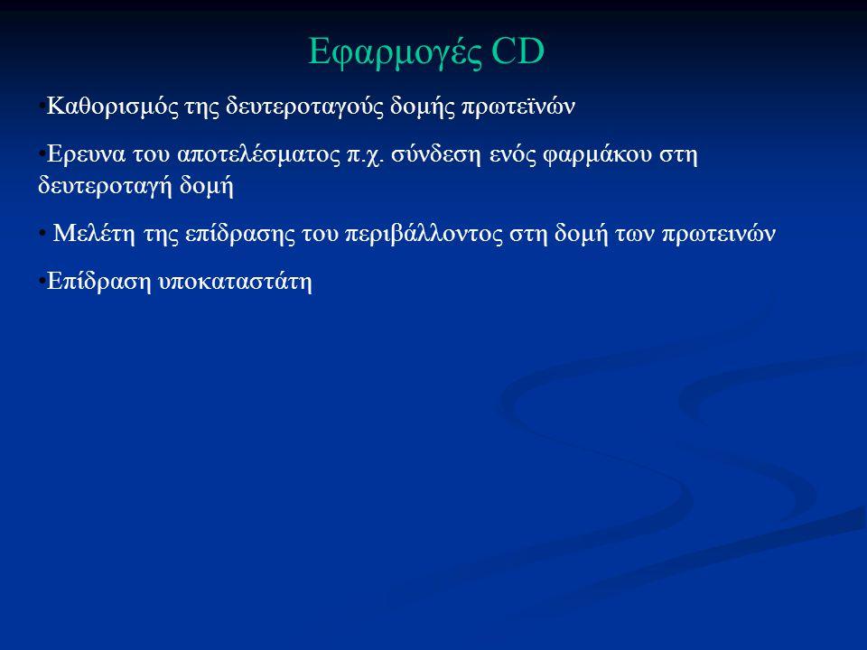 Εφαρμογές CD Καθορισμός της δευτεροταγούς δομής πρωτεϊνών Ερευνα του αποτελέσματος π.χ. σύνδεση ενός φαρμάκου στη δευτεροταγή δομή Μελέτη της επίδραση