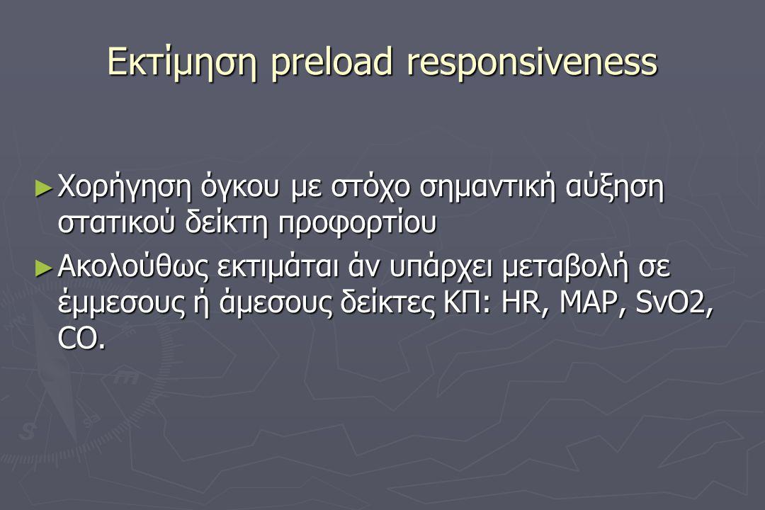 Εκτίμηση preload responsiveness ► Χορήγηση όγκου με στόχο σημαντική αύξηση στατικού δείκτη προφορτίου ► Ακολούθως εκτιμάται άν υπάρχει μεταβολή σε έμμεσους ή άμεσους δείκτες ΚΠ: ΗR, ΜΑΡ, SvO2, CO.