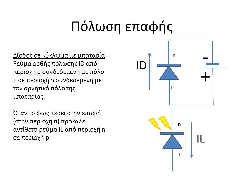 Πάχος φωτοδιόδου Αριθμός φωτονίων που περνάει το υλικό α: Συντελεστής απορρόφησης Για το πυρίτιο και λ=0.8 μm, α=1000 cm -1 50% φωτονίων περνάει x=0.7 μm Με πάχος 300 μm απορροφάται το σύνολο σχεδόν των φωτονιων Η επαφή pn βρίσκεται σε βάθος 1μm επειδή : Στο λ max =0.55mμ -> α=7000 cm -1 Και μετά από 1 μm απορροφάται το 50% των φωτονίων.