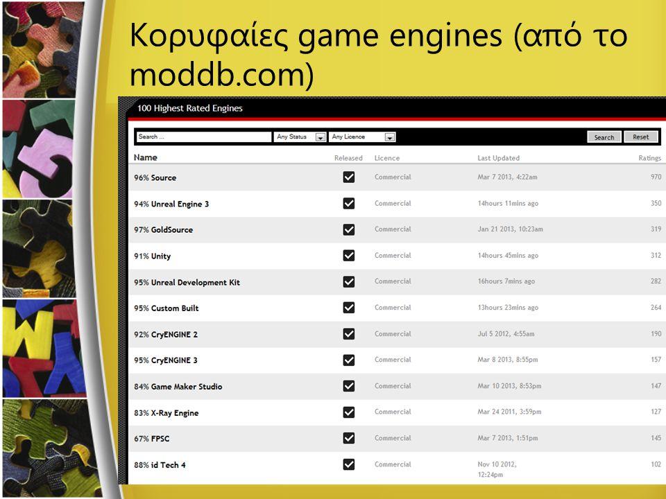 Κορυφαίες game engines (από το moddb.com)