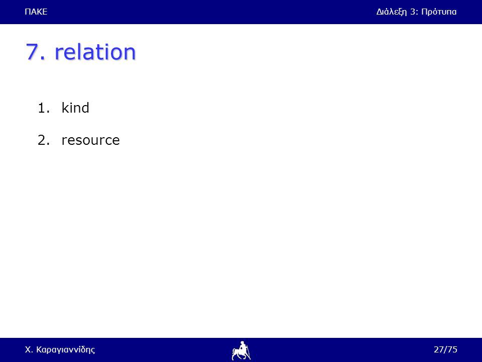 ΠΑΚΕΔιάλεξη 3: Πρότυπα Χ. Καραγιαννίδης27/75 7. relation 1.kind 2.resource
