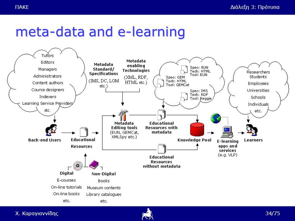 ΠΑΚΕΔιάλεξη 3: Πρότυπα Χ. Καραγιαννίδης34/75 meta-data and e-learning