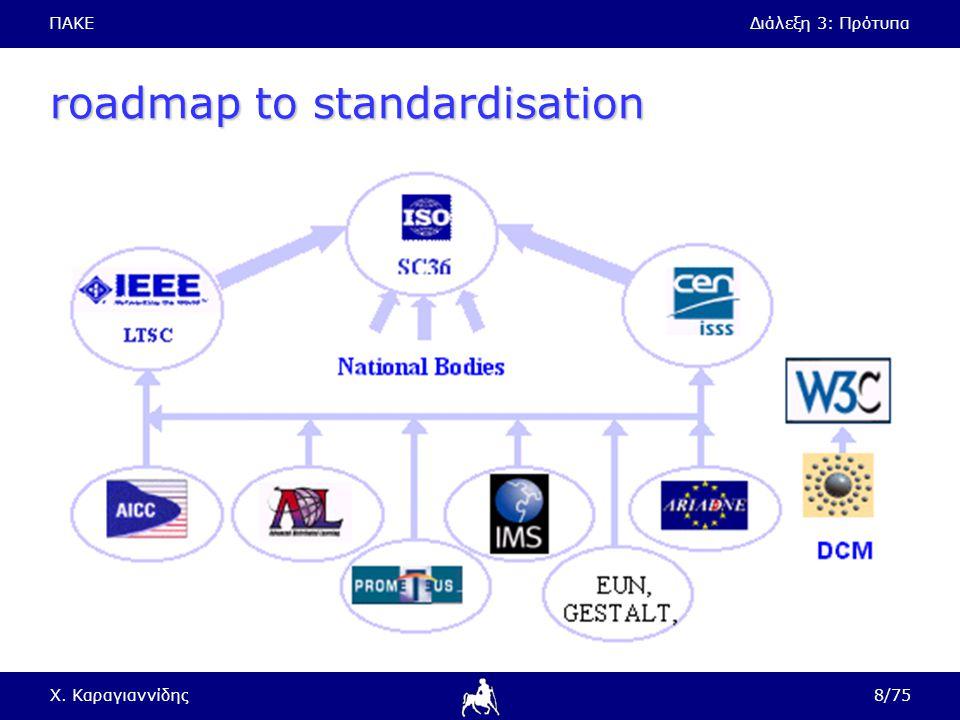 ΠΑΚΕΔιάλεξη 3: Πρότυπα Χ. Καραγιαννίδης8/75 roadmap to standardisation