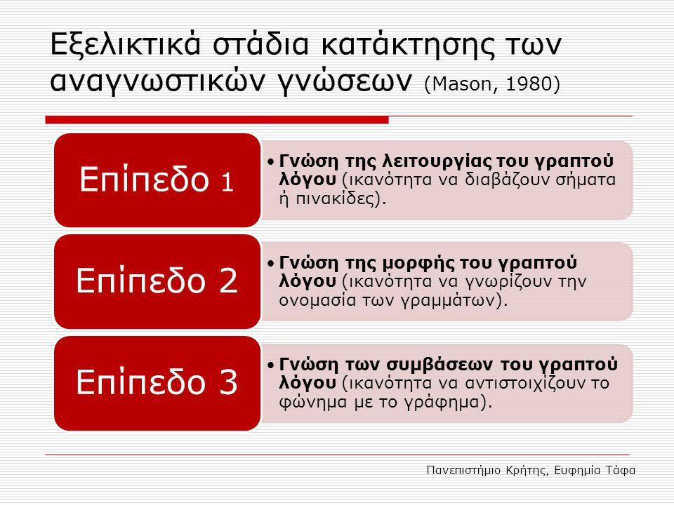 Εξελικτικά στάδια κατάκτησης των αναγνωστικών γνώσεων (Mason, 1980) Πανεπιστήμιο Κρήτης, Ευφημία Τάφα Γνώση της λειτουργίας του γραπτού λόγου (ικανότητα να διαβάζουν σήματα ή πινακίδες).