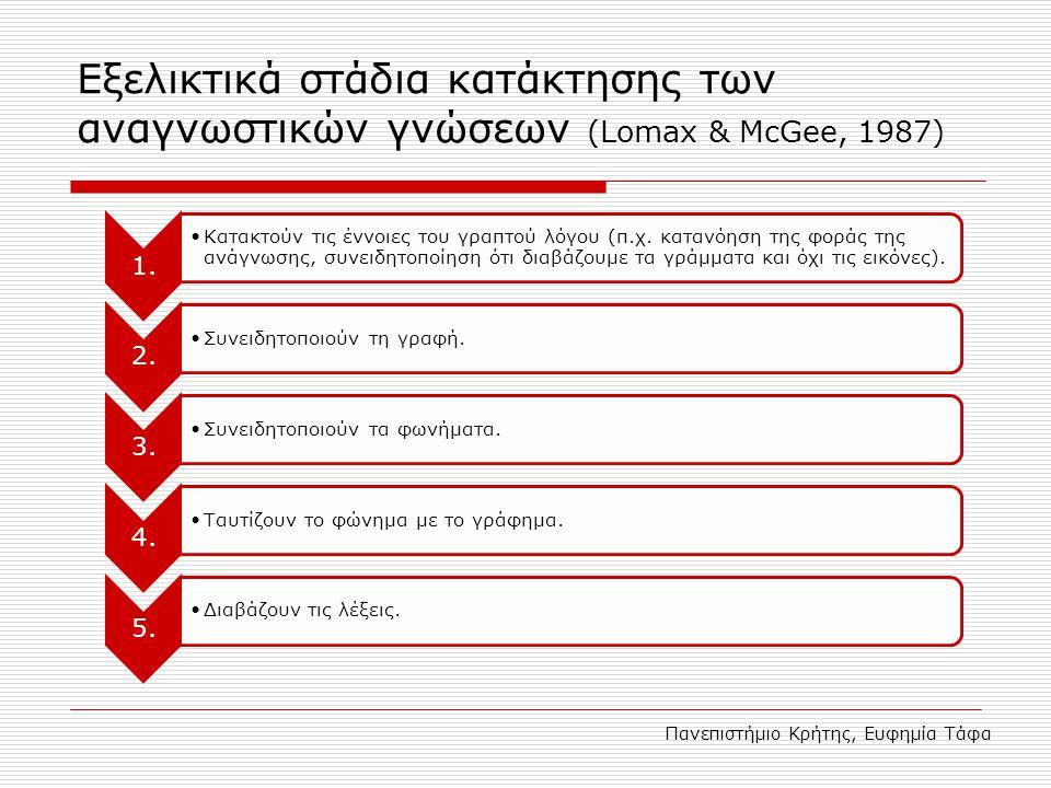 Εξελικτικά στάδια κατάκτησης των αναγνωστικών γνώσεων (Lomax & McGee, 1987) Πανεπιστήμιο Κρήτης, Ευφημία Τάφα 1. Κατακτούν τις έννοιες του γραπτού λόγ