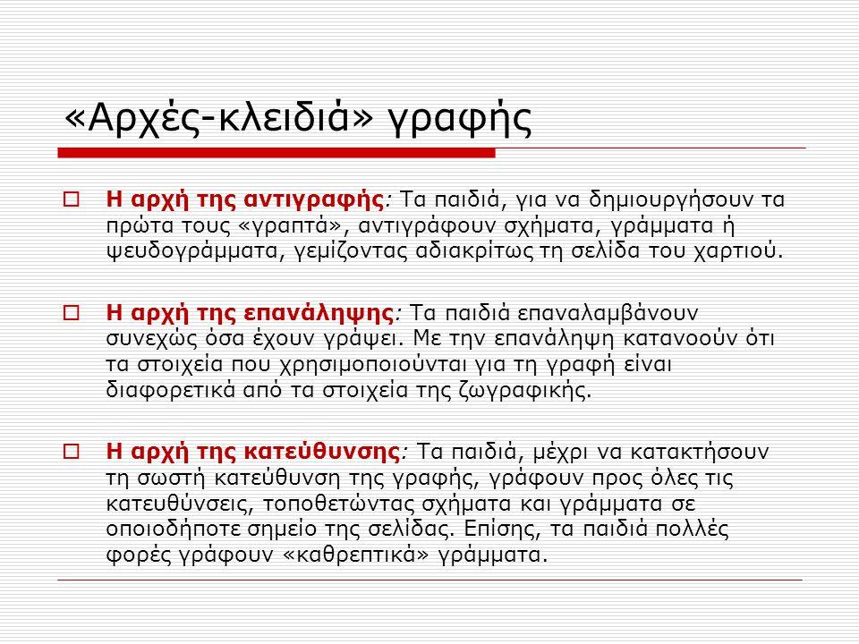«Αρχές-κλειδιά» γραφής  Η αρχή της αντιγραφής: Τα παιδιά, για να δημιουργήσουν τα πρώτα τους «γραπτά», αντιγράφουν σχήματα, γράμματα ή ψευδογράμματα, γεμίζοντας αδιακρίτως τη σελίδα του χαρτιού.