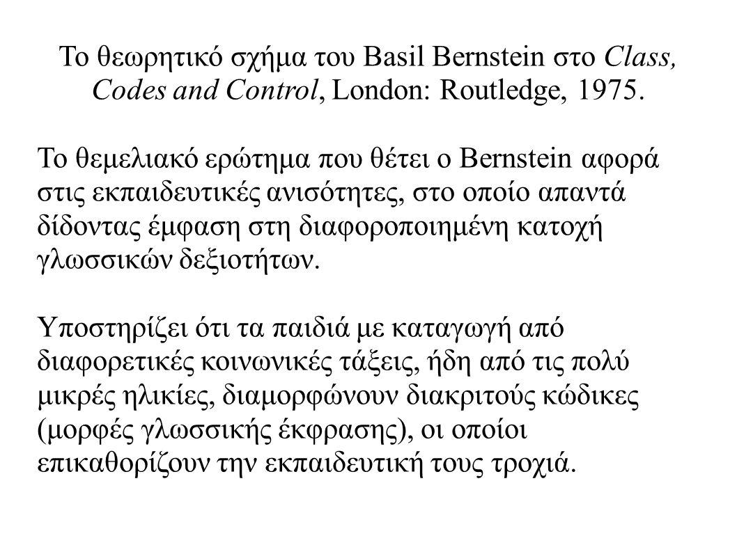 Το θεωρητικό σχήμα του Basil Bernstein στο Class, Codes and Control, London: Routledge, 1975. Το θεμελιακό ερώτημα που θέτει ο Bernstein αφορά στις εκ