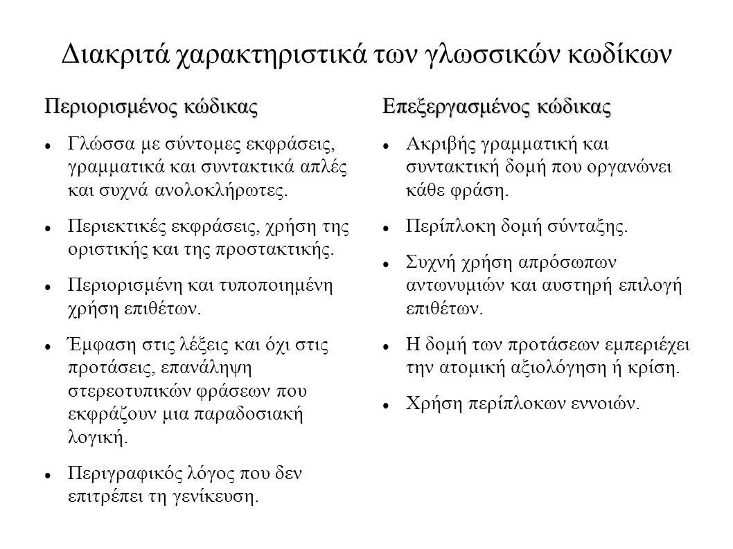 Διακριτά χαρακτηριστικά των γλωσσικών κωδίκων Περιορισμένος κώδικας Γλώσσα με σύντομες εκφράσεις, γραμματικά και συντακτικά απλές και συχνά ανολοκλήρω