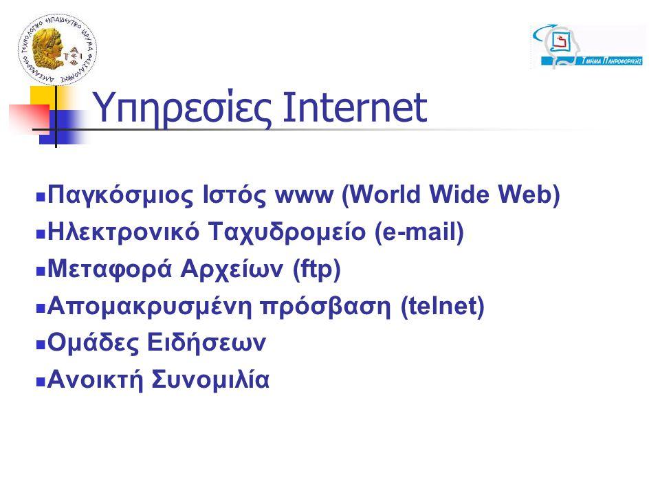 Παγκόσμιος Ιστός www (World Wide Web) Ηλεκτρονικό Ταχυδρομείο (e-mail) Μεταφορά Αρχείων (ftp) Απομακρυσμένη πρόσβαση (telnet) Ομάδες Ειδήσεων Ανοικτή Συνομιλία Υπηρεσίες Internet