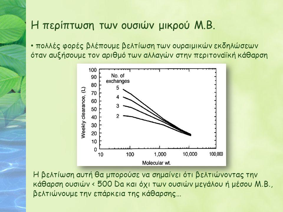 Η περίπτωση των ουσιών μικρού Μ.Β. πολλές φορές βλέπουμε βελτίωση των ουραιμικών εκδηλώσεων όταν αυξήσουμε τον αριθμό των αλλαγών στην περιτοναϊκή κάθ