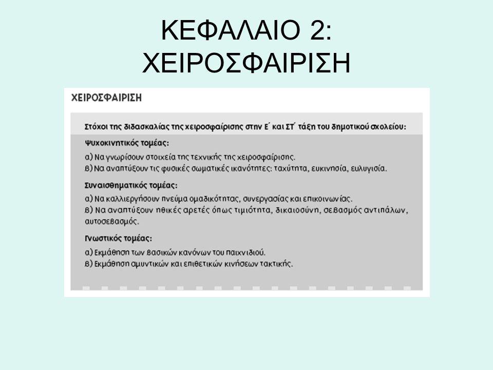 ΚΕΦΑΛΑΙΟ 2: ΧΕΙΡΟΣΦΑΙΡΙΣΗ