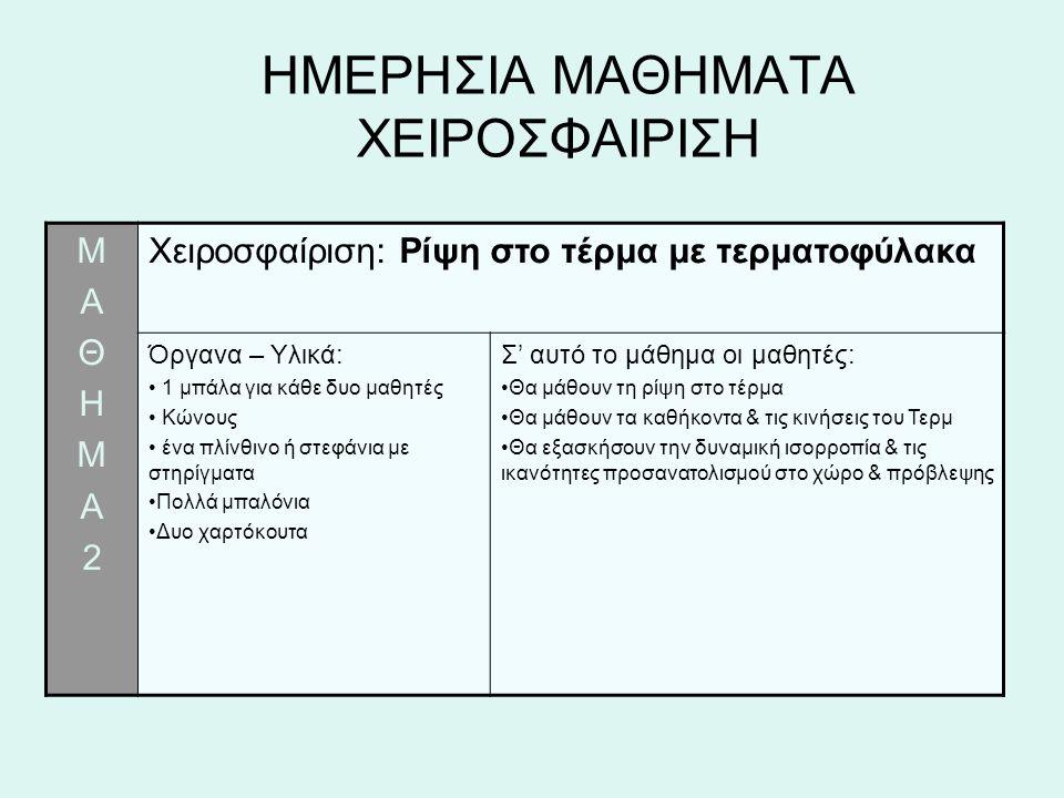 ΟΔΗΓΙΕΣ ΓΙΑ ΤΗ ΔΙΔΑΣΚΑΛΙΑ ΤΗΣ ΧΕΙΡΟΣΦΑΙΡΙΣΗΣ Τα μαθήματα έχουν σχεδιαστεί με βάση τη διδασκαλία δεξιοτήτων μέσα από το παιχνίδι Τα παιχνίδια εύκολα τροποποιούνται από τον ΕΦΑ