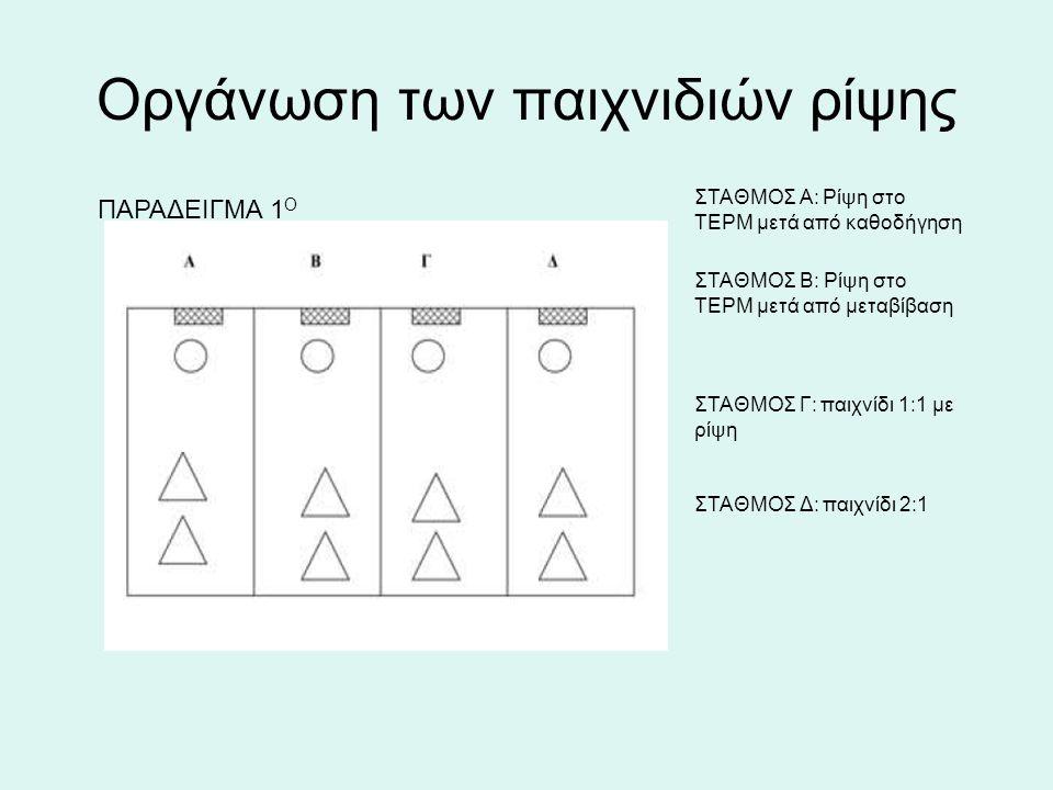 Οργάνωση των παιχνιδιών ρίψης ΠΑΡΑΔΕΙΓΜΑ 2 ο Α ΒΓ ΣΤΑΘΜΟΣ Α: παιχνίδι 2:1 ΣΤΑΘΜΟΣ Β: παιχνίδι 3:2 ΣΤΑΘΜΟΣ Γ: παιχνίδι 1:1