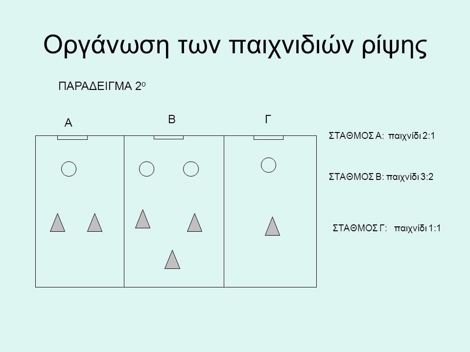 Η δομή του κάθε μαθήματος  Κάθε μάθημα χωρίζεται σε 3 βασικά μέρη (εισαγωγικό, κύριο και τελικό μέρος)  Το εισαγωγικό μέρος καταλαμβάνει η προθέρμανση (για λόγους οικονομίας χώρου, συνήθως δεν περιγράφονται συγκεκριμένες ασκήσεις, απλά αναφέρεται η λέξη «Προθέρμανση»)  Στο κύριο μέρος γίνεται η ανάπτυξη του περιεχομένου που οδηγεί στην επίτευξη των στόχων που έχουν τεθεί στην αρχή του μαθήματος και συνάγονται από τους στόχους της διδακτικής ενότητας  Το τελικό μέρος καταλαμβάνει η «αποθεραπεία» ή «ανακεφαλαίωση» ή «το θέμα της ημέρας» (που δίνει την ευκαιρία για διαθεματική ή διεπιστημονική προσέγγιση), ανάλογα με το μάθημα