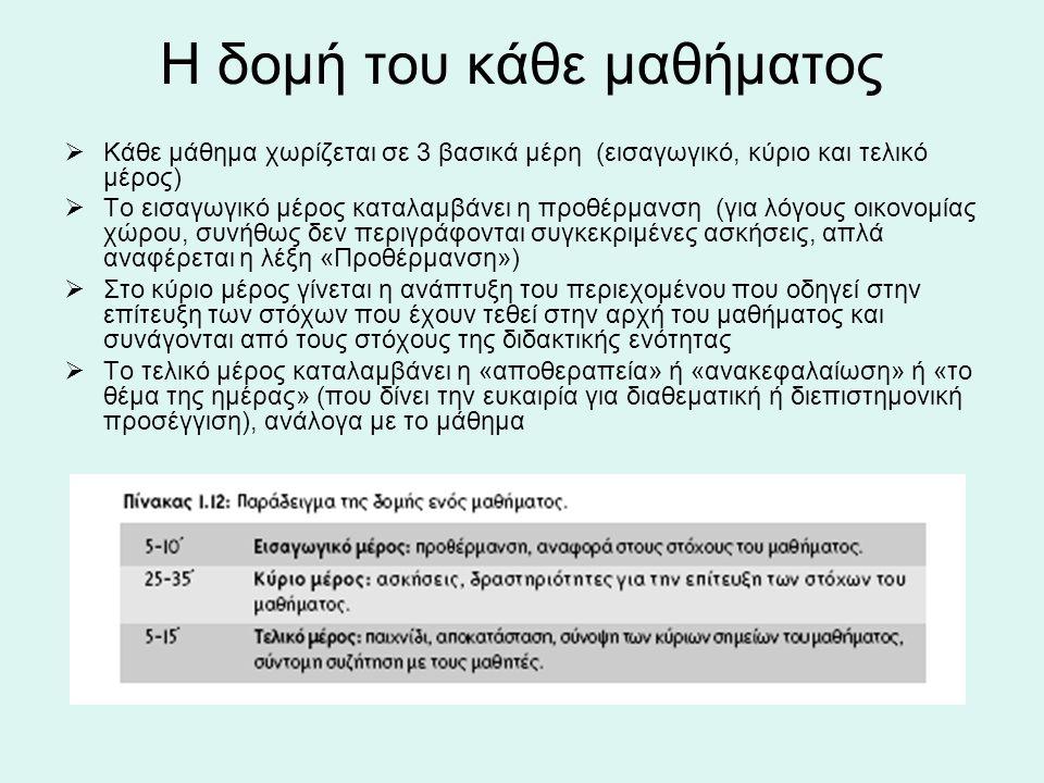 ΗΜΕΡΗΣΙΑ ΜΑΘΗΜΑΤΑ ΧΕΙΡΟΣΦΑΙΡΙΣΗ