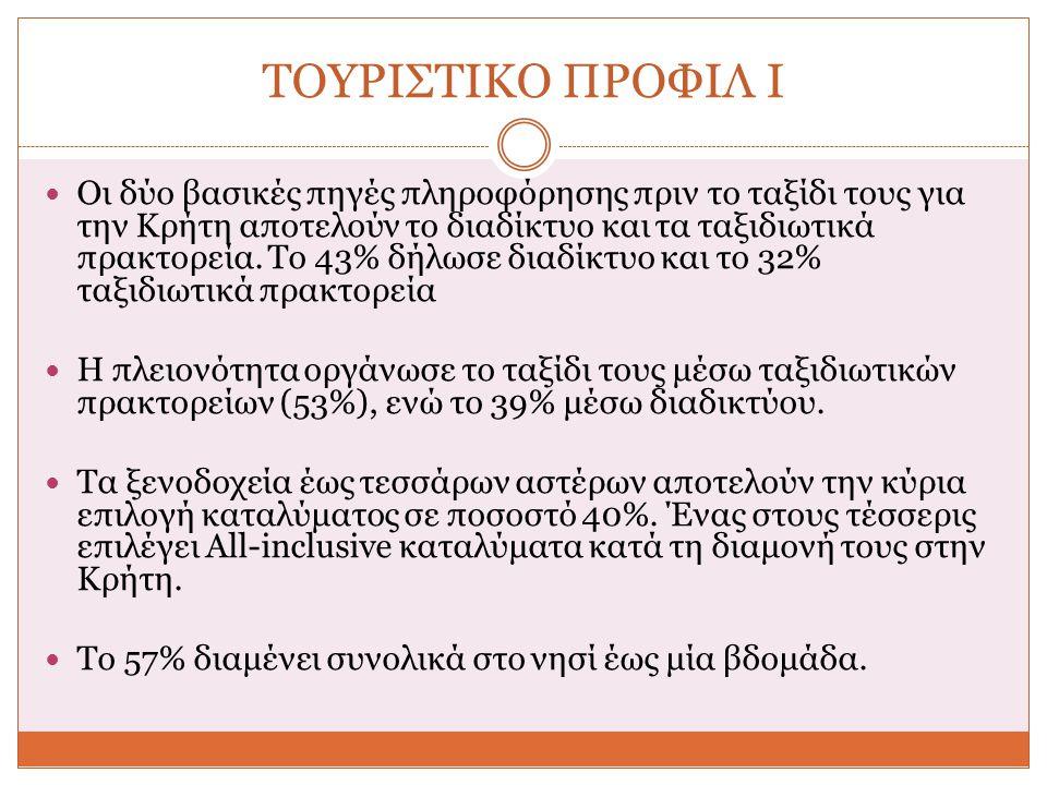 ΤΟΥΡΙΣΤΙΚΟ ΠΡΟΦΙΛ Ι Οι δύο βασικές πηγές πληροφόρησης πριν το ταξίδι τους για την Κρήτη αποτελούν το διαδίκτυο και τα ταξιδιωτικά πρακτορεία.