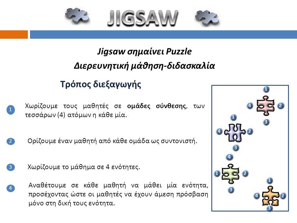 Jigsaw σημαίνει Puzzle Διερευνητική μάθηση-διδασκαλία 1 Χωρίζουμε τους μαθητές σε ομάδες σύνθεσης, των τεσσάρων (4) ατόμων η κάθε μία. Ορίζουμε έναν μ