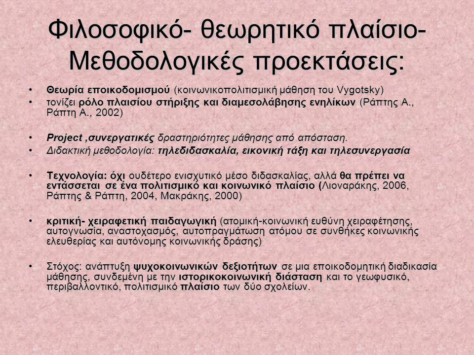 Φιλοσοφικό- θεωρητικό πλαίσιο- Μεθοδολογικές προεκτάσεις: Θεωρία εποικοδομισμού (κοινωνικοπολιτισμική μάθηση του Vygotsky)Θεωρία εποικοδομισμού (κοινωνικοπολιτισμική μάθηση του Vygotsky) τονίζει ρόλο πλαισίου στήριξης και διαμεσολάβησης ενηλίκων (Ράπτης Α., Ράπτη Α., 2002)τονίζει ρόλο πλαισίου στήριξης και διαμεσολάβησης ενηλίκων (Ράπτης Α., Ράπτη Α., 2002) Project,συνεργατικές δραστηριότητες μάθησης από απόσταση.Project,συνεργατικές δραστηριότητες μάθησης από απόσταση.