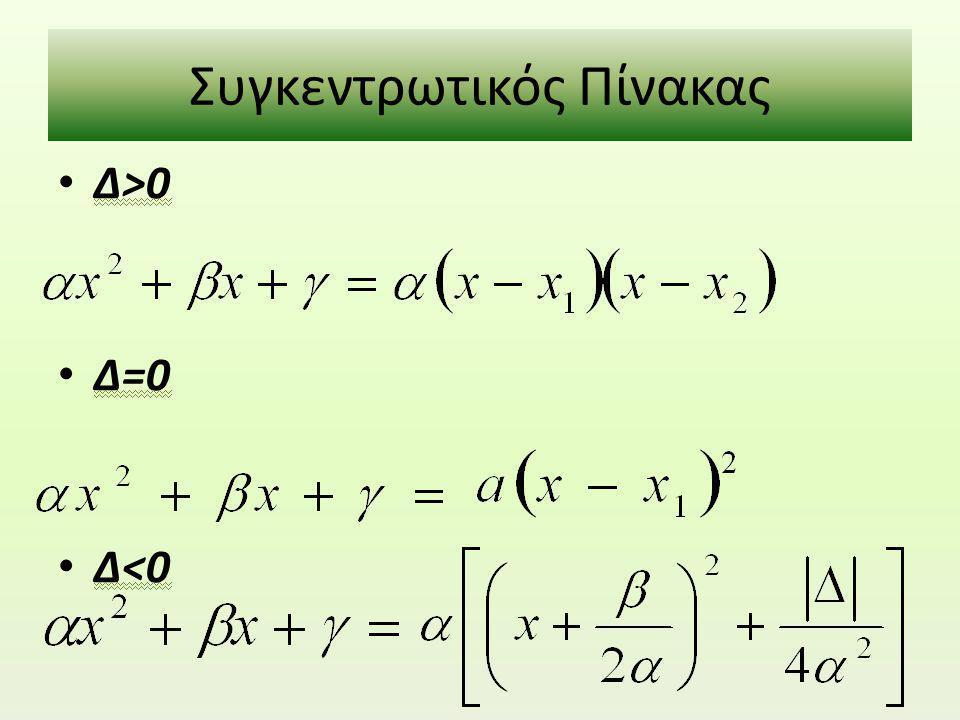 Συγκεντρωτικός Πίνακας Δ>0 Δ=0 Δ<0
