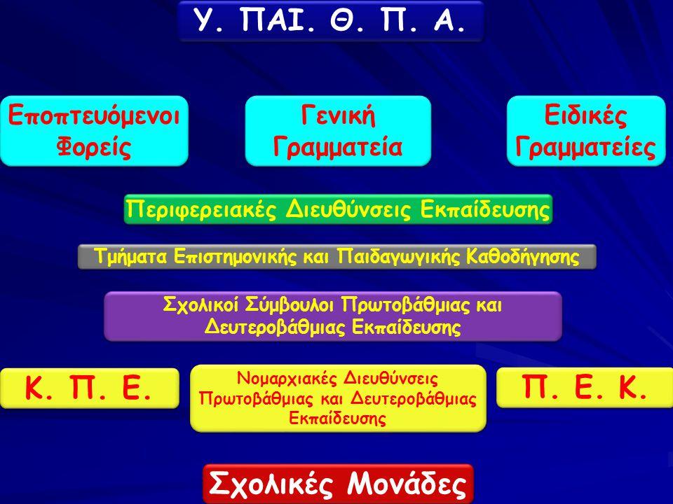 Υ. ΠΑΙ. Θ. Π. Α. Νομαρχιακές Διευθύνσεις Πρωτοβάθμιας και Δευτεροβάθμιας Εκπαίδευσης Γενική Γραμματεία Σχολικές Μονάδες Περιφερειακές Διευθύνσεις Εκπα
