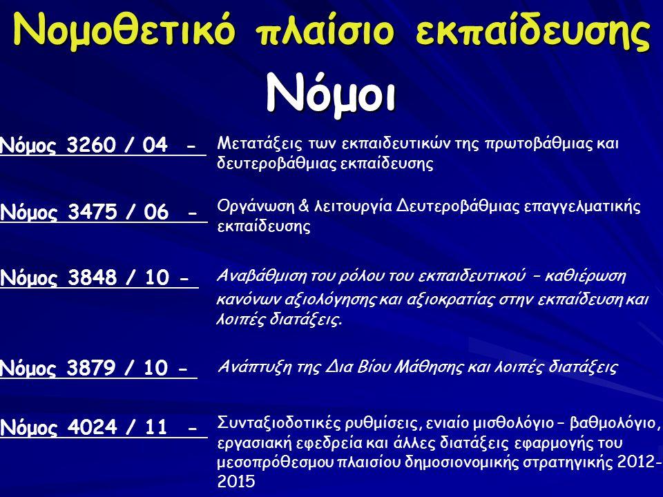 Προεδρικά διατάγματα Νομοθετικό πλαίσιο εκπαίδευσης Π.