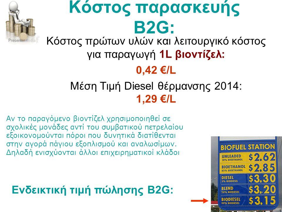 Κόστος παρασκευής B2G: Κόστος πρώτων υλών και λειτουργικό κόστος για παραγωγή 1L βιοντίζελ: 0,42 €/L Μέση Τιμή Diesel θέρμανσης 2014: 1,29 €/L Ενδεικτική τιμή πώλησης B2G: Αν το παραγόμενο βιοντίζελ χρησιμοποιηθεί σε σχολικές μονάδες αντί του συμβατικού πετρελαίου εξοικονομούνται πόροι που δυνητικά διατίθενται στην αγορά πάγιου εξοπλισμού και αναλωσίμων.