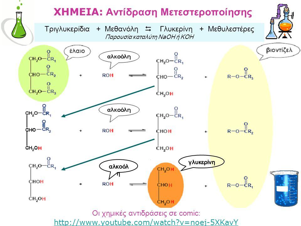 ΧΗΜΕΙΑ: Αντίδραση Μετεστεροποίησης Τριγλυκερίδια + Μεθανόλη  Γλυκερίνη + Μεθυλεστέρες Παρουσία καταλύτη ΝaOH ή ΚΟΗ αλκοόλ η γλυκερίνη Οι χημικές αντιδράσεις σε comic : http://www.youtube.com/watch?v=noej-5XKavY