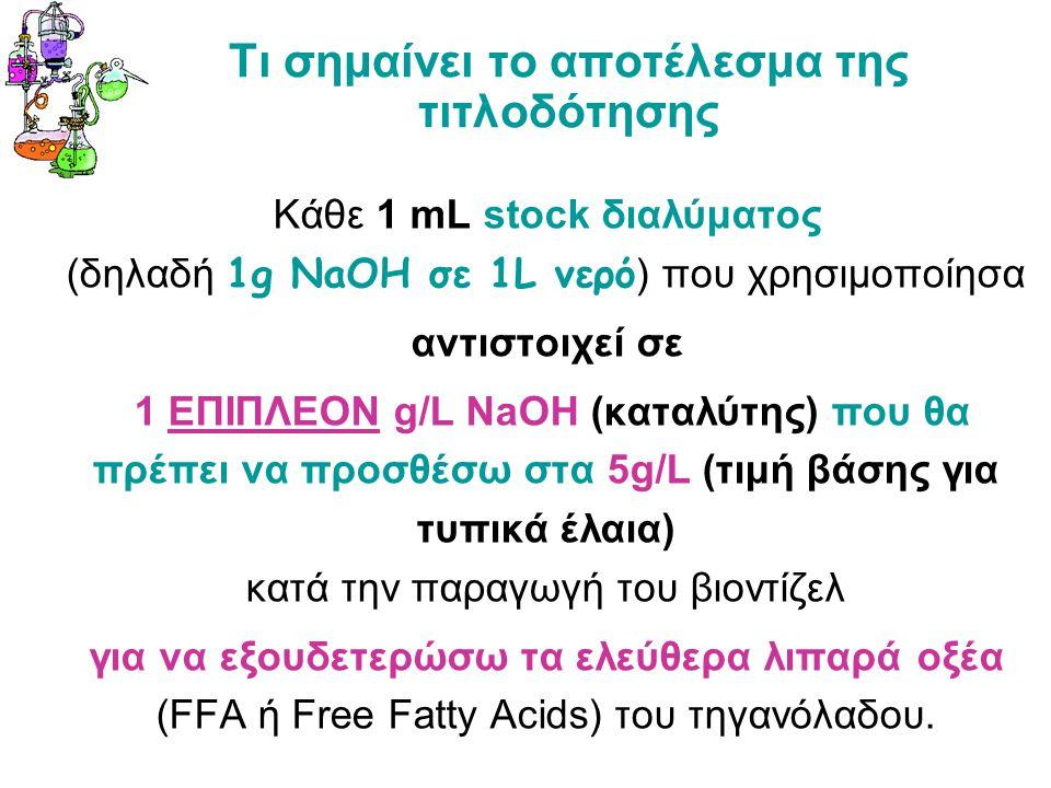Τι σημαίνει το αποτέλεσμα της τιτλοδότησης Κάθε 1 mL stock διαλύματος (δηλαδή 1g NaOH σε 1L νερό ) που χρησιμοποίησα αντιστοιχεί σε 1 ΕΠΙΠΛΕΟΝ g/L NaOH (καταλύτης) που θα πρέπει να προσθέσω στα 5g/L (τιμή βάσης για τυπικά έλαια) κατά την παραγωγή του βιοντίζελ για να εξουδετερώσω τα ελεύθερα λιπαρά οξέα (FFA ή Free Fatty Acids) του τηγανόλαδου.