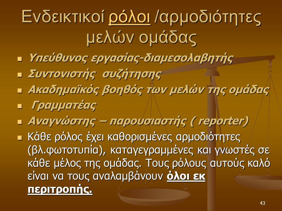 Ενδεικτικοί ρόλοι /αρμοδιότητες μελών ομάδας ρόλοι Yπεύθυνος εργασίας-διαμεσολαβητής Yπεύθυνος εργασίας-διαμεσολαβητής Συντονιστής συζήτησης Συντονιστής συζήτησης Ακαδημαϊκός βοηθός των μελών της ομάδας Ακαδημαϊκός βοηθός των μελών της ομάδας Γραμματέας Γραμματέας Αναγνώστης – παρουσιαστής ( reporter) Αναγνώστης – παρουσιαστής ( reporter) Κάθε ρόλος έχει καθορισμένες αρμοδιότητες (βλ.φωτοτυπία), καταγεγραμμένες και γνωστές σε κάθε μέλος της ομάδας.
