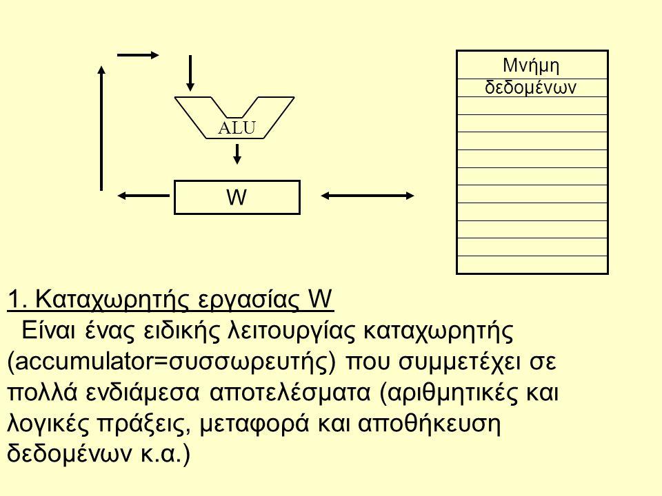 ALU End addwf 20h,1 movlw b 00011000 movwf 20h movlw b'00010101' Μνήμη προγράμματος 22h 21h 0010110120h Μνήμη δεδομένων W= 00101101 TEMP=00010101