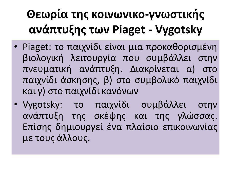 Θεωρία της κοινωνικο-γνωστικής ανάπτυξης των Piaget - Vygotsky Piaget: το παιχνίδι είναι μια προκαθορισμένη βιολογική λειτουργία που συμβάλλει στην πνευματική ανάπτυξη.