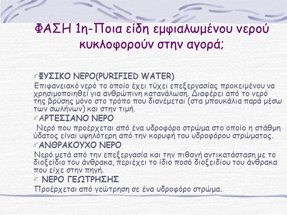 ΦΑΣΗ 1η-Ποια είδη εμφιαλωμένου νερού κυκλοφορούν στην αγορά; ΦΥΣΙΚΟ ΝΕΡΟ(PURIFIED WATER) Επιφανειακό νερό το οποίο έχει τύχει επεξεργασίας προκειμένου