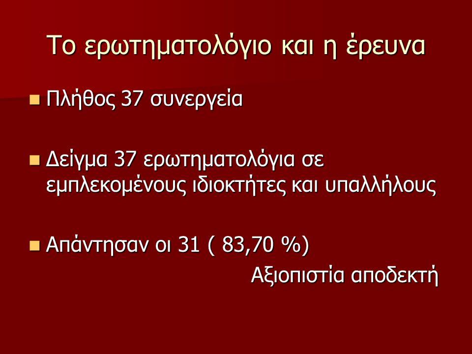 Το ερωτηματολόγιο και η έρευνα Πλήθος 37 συνεργεία Πλήθος 37 συνεργεία Δείγμα 37 ερωτηματολόγια σε εμπλεκομένους ιδιοκτήτες και υπαλλήλους Δείγμα 37 ερωτηματολόγια σε εμπλεκομένους ιδιοκτήτες και υπαλλήλους Απάντησαν οι 31 ( 83,70 %) Απάντησαν οι 31 ( 83,70 %) Αξιοπιστία αποδεκτή Αξιοπιστία αποδεκτή