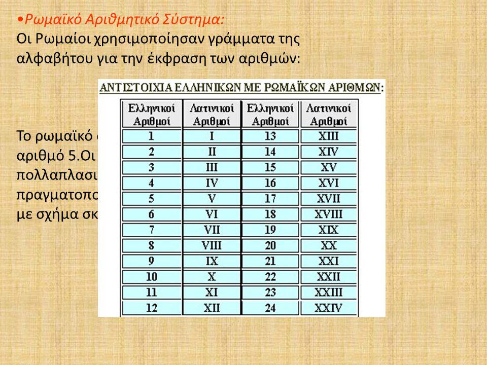 Ρωμαϊκό Αριθμητικό Σύστημα: Οι Ρωμαίοι χρησιμοποίησαν γράμματα της αλφαβήτου για την έκφραση των αριθμών: Το ρωμαϊκό σύστημα αρίθμησης έχει ως βάση το