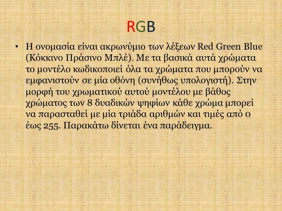 RGBRGB Η ονομασία είναι ακρωνύμιο των λέξεων Red Green Blue (Κόκκινο Πράσινο Μπλέ). Με τα βασικά αυτά χρώματα το μοντέλο κωδικοποιεί όλα τα χρώματα πο