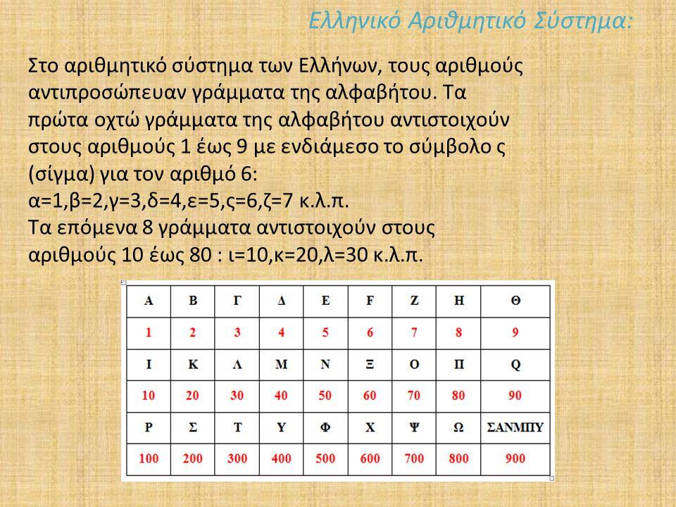 Στο αριθμητικό σύστημα των Ελλήνων, τους αριθμούς αντιπροσώπευαν γράμματα της αλφαβήτου. Τα πρώτα οχτώ γράμματα της αλφαβήτου αντιστοιχούν στους αριθμ