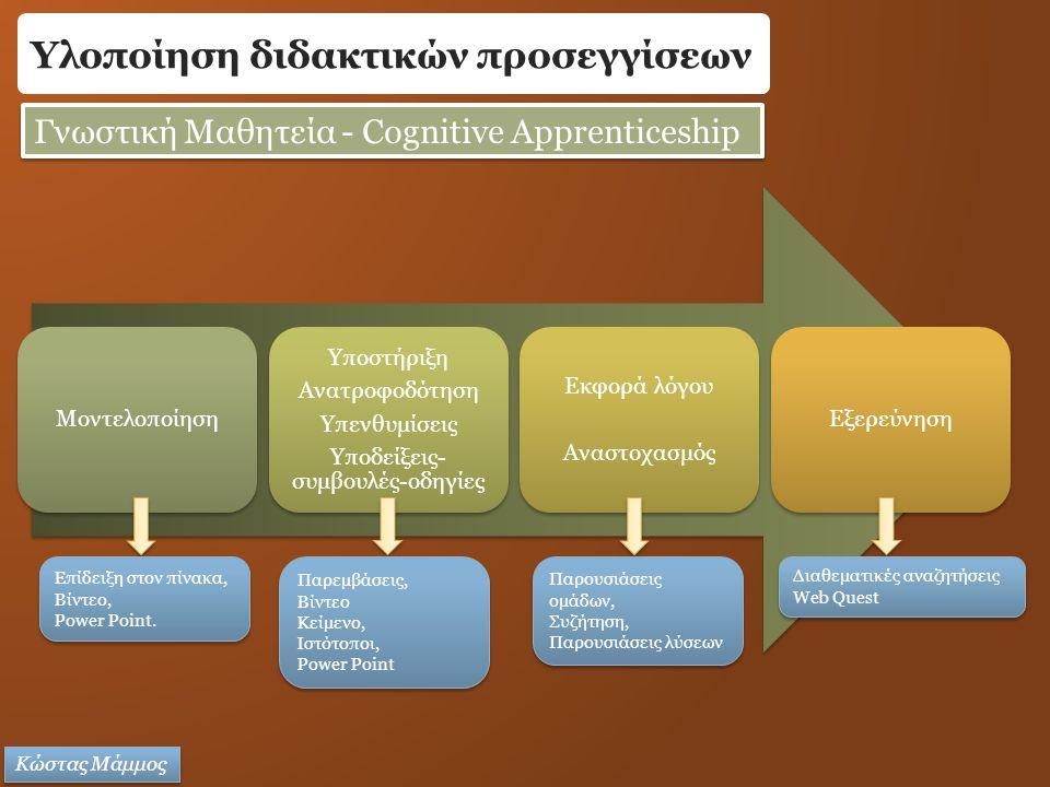 Υλοποίηση διδακτικών προσεγγίσεων Μοντελοποίηση Υποστήριξη Ανατροφοδότηση Υπενθυμίσεις Υποδείξεις- συμβουλές-οδηγίες Εκφορά λόγου Αναστοχασμός Εξερεύνηση Επίδειξη στον πίνακα, Βίντεο, Power Point.