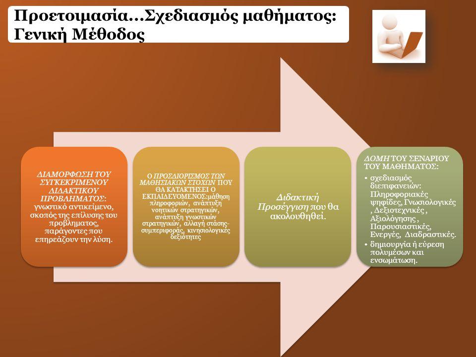 Προετοιμασία...Σχεδιασμός μαθήματος: Γενική Μέθοδος ΔΙΑΜΟΡΦΩΣΗ ΤΟΥ ΣΥΓΚΕΚΡΙΜΕΝΟΥ ΔΙΔΑΚΤΙΚΟΥ ΠΡΟΒΛΗΜΑΤΟΣ: γνωστικό αντικείμενο, σκοπός της επίλυσης του προβληματος, παράγοντες που επηρεάζουν την λύση.