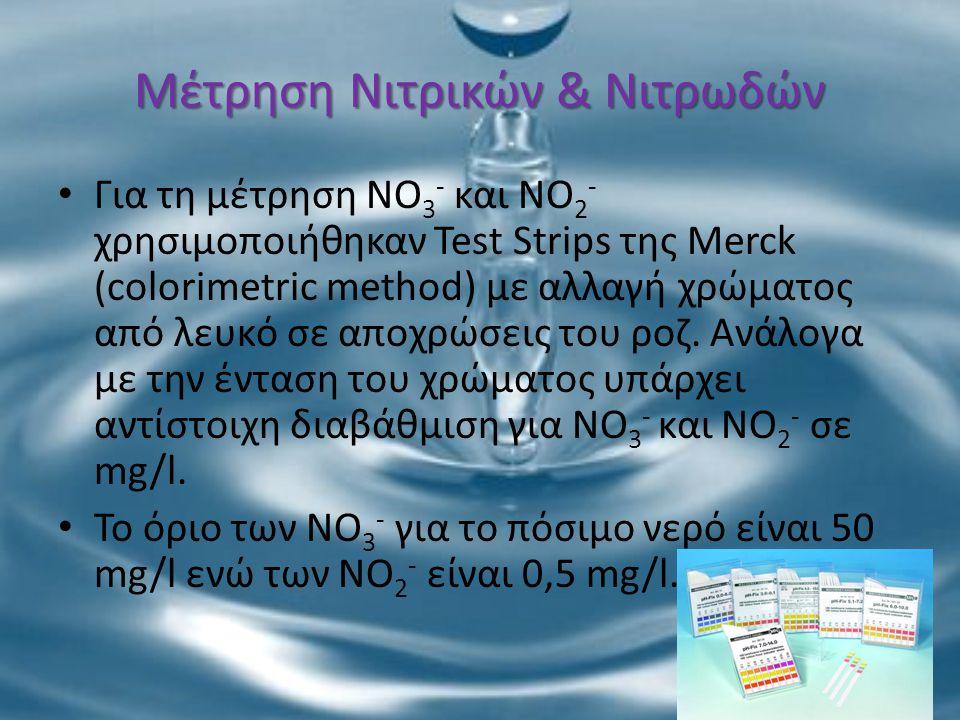 Μέτρηση Νιτρικών & Νιτρωδών Για τη μέτρηση ΝΟ 3 - και NO 2 - χρησιμοποιήθηκαν Test Strips της Merck (colorimetric method) με αλλαγή χρώματος από λευκό